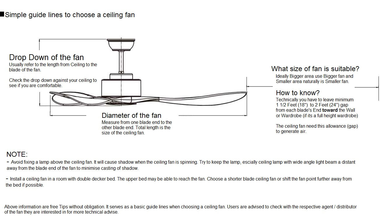 How To Determine Ceiling Fan Size Needed Ideas