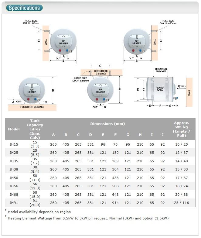 Joven Jh25he Joven Storage Water Heater Water Heater
